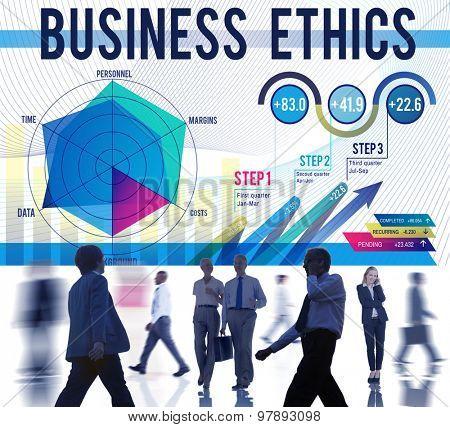 Business Ethics Integrity Moral Honest Concept