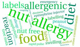 pic of anaphylaxis  - Nut allergy word cloud on a white background - JPG