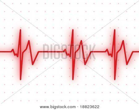 Gráfico de batimento cardíaco de ECG