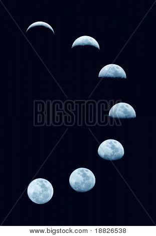 Moon phases change