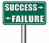 success or failure being successful in life and business important and decisive choice road sign arr poster