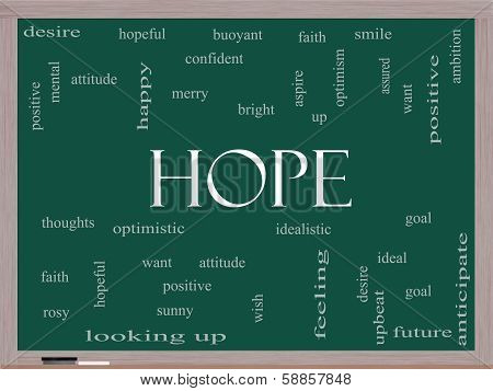 Hope Word Cloud Concept On A Blackboard