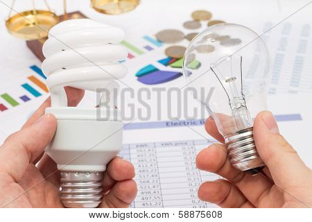 The Choice Between Tungsten And Fluorescent Lamp