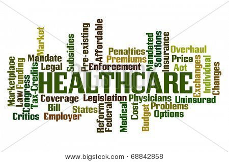 Healthcare Word Cloud on White Background
