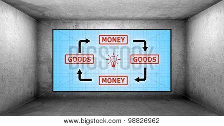 Goods And Money Scheme