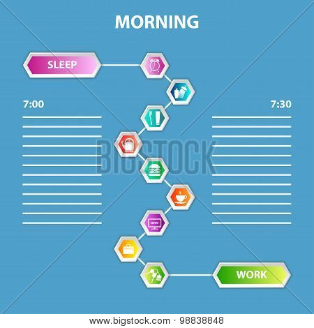 Time line of morning