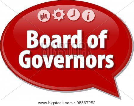 Speech bubble dialog illustration of business term saying Board of Governers