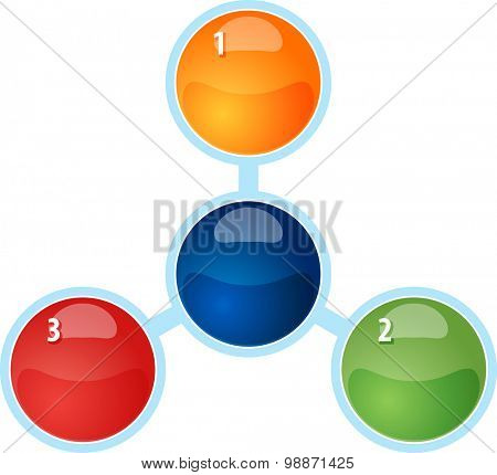 Blank business strategy concept infographic diagram illustration Radial Relationship Three