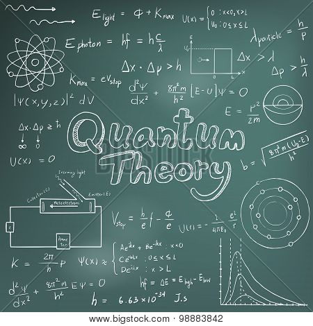 Quantum Theory Law And Physics Mathematical Formula Equation, Doodle Handwriting Icon In Blackboard