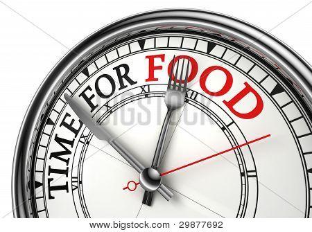 Time For Food Concept Clock Closeup