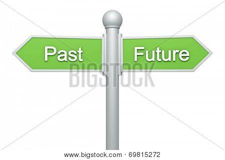 Street signpost - Past & Future