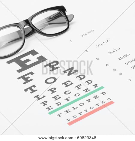 Studio Shot Of Eyesight Test Chart With Glasses Over It