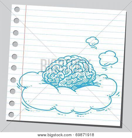 Brain in clouds