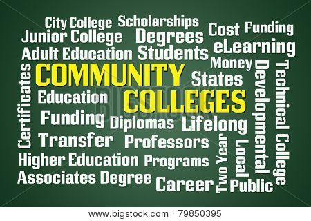 Community Colleges word cloud on green background