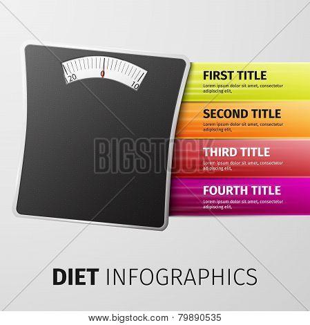 diet infographics