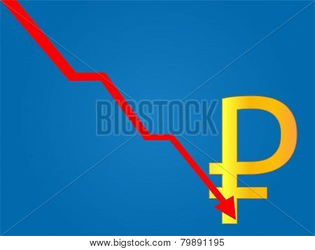 Currency Crisis Russian Ruble