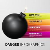 Постер, плакат: danger infographics