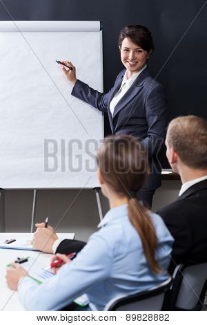 Business Training In The Corporation