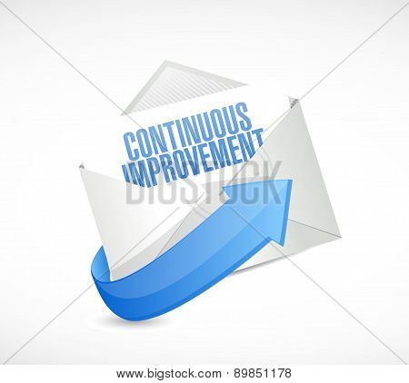 Continuous Improvement Mail Sign Concept
