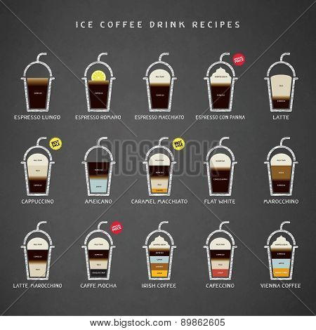 Ice Coffee Drinks Recipes Icons Set.