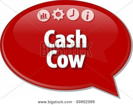 Blank business strategy concept infographic diagram illustration Cash Cow