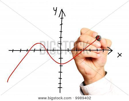 Male Hand Drawing Numerical Axis