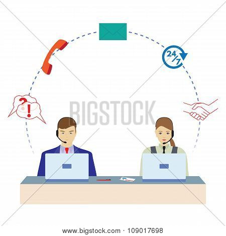 Man And Woman Working In A Call Center. Support Service.