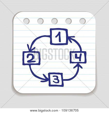 Doodle Flow Chart icon.