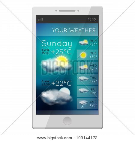 White phone with weather gadget