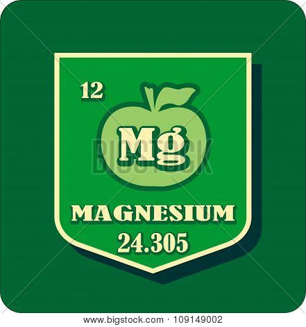 Nutrition facts apple magnesium