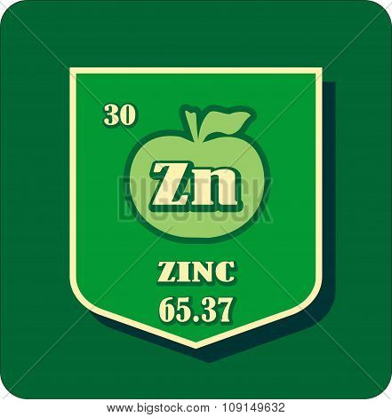 Nutrition facts apple zinc