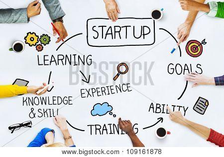 Start up Growth Success New Business Concept