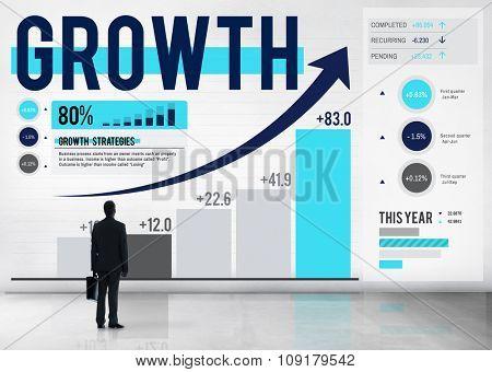 Growth Development Success Startegy Concept