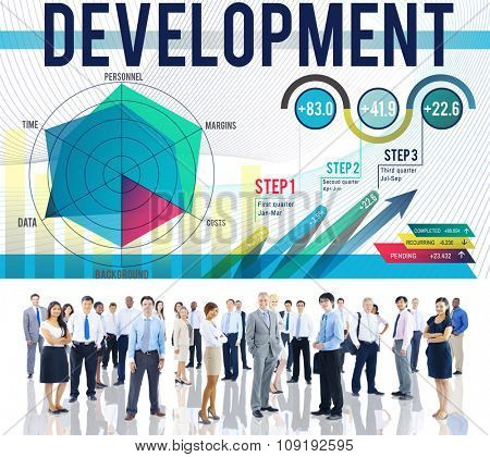 Development Goal Growth Improvement Solution Concept