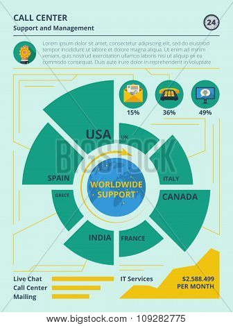 Support infographics set