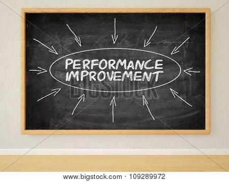 Performance Improvement