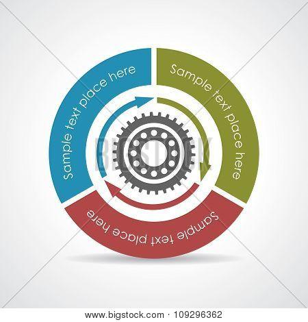 Process vector diagram