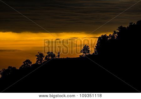 Scene Of Sky And Mountain During Sunset