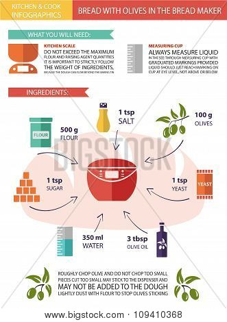 Cook bread infographic