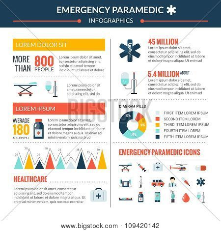 Emergency Paramedic Infographic Set