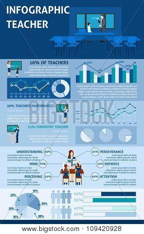 School Education  Infographics