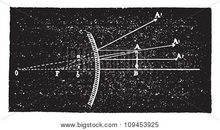 Formation of virtual images in convex mirrors, vintage engraved illustration. Industrial encyclopedia E.-O. Lami - 1875.