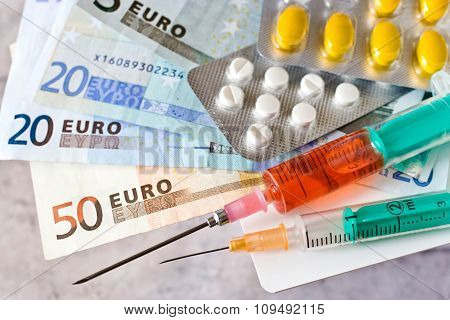 Health care Costs - Euro Money