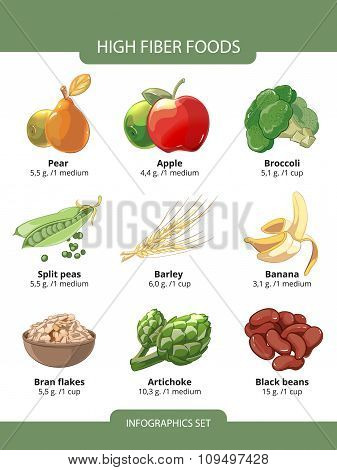 High fiber foods vector infographics
