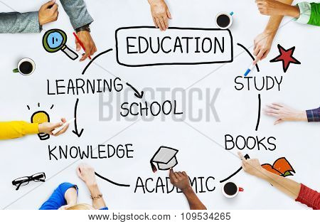Education Knowledge School Learning Studying Concept