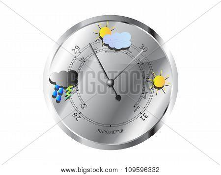 Weather Symbols Barometer
