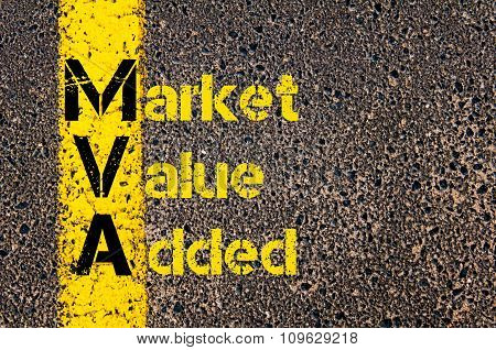 Business Acronym Mva As Market Value Added
