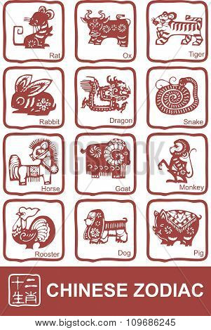 Vector Chinese zodiac calendar