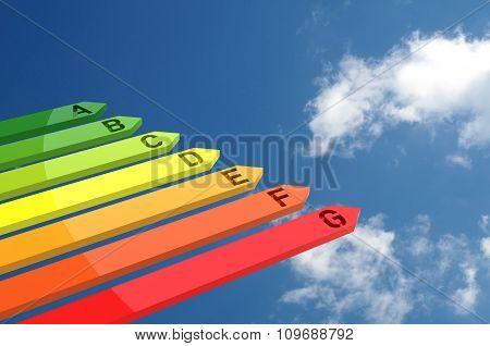 3D Bar Graph, Energy Efficiency Concept, Isolated On Blue Sky