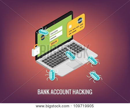 Hacker activity computer and viruses bank account hacking flat illustration.